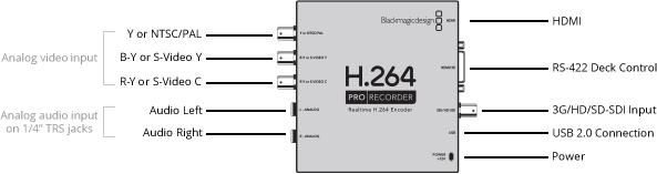 Blackmagic H 264 Pro Recorder Videoexpert Eu