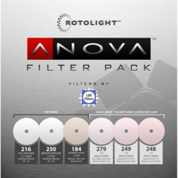 Rotolight Anova Replacement Filter Pack