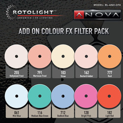 Rotolight Anova 10 Piece add on Colour FX pack
