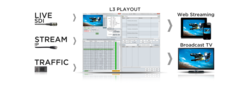 WonderCube L3 Playout and Traffic System